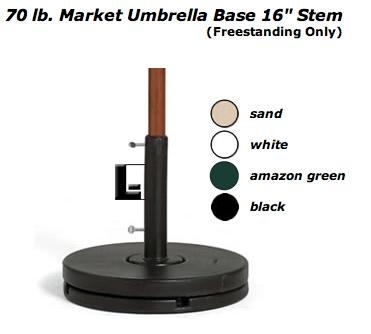 70 Pound Market Umbrella Base Lodgingkit Com